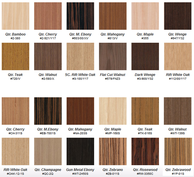 Veneer door colours